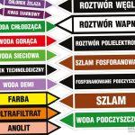 oznakowanie barwne rurociagów