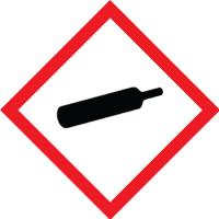 Znaki GHS