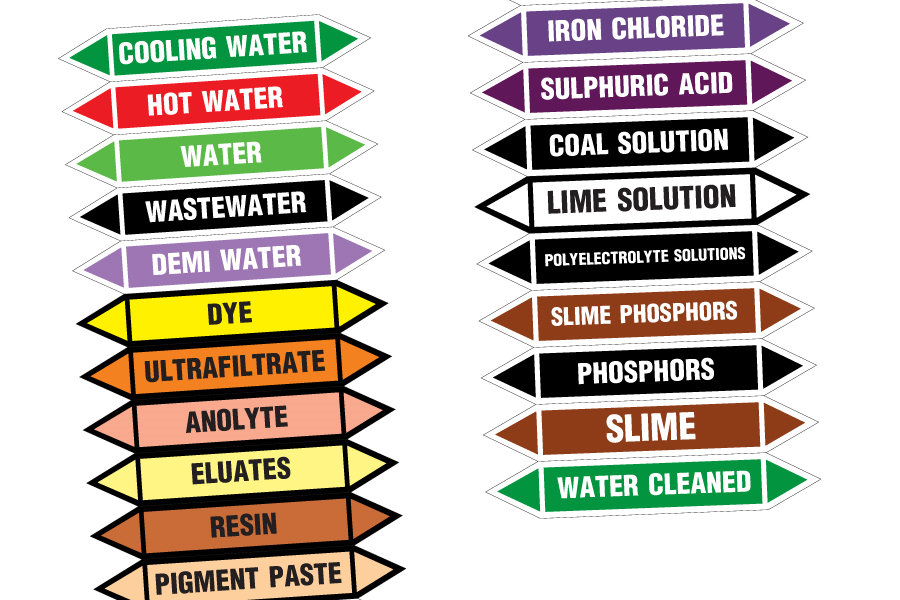 Pipe marking labels