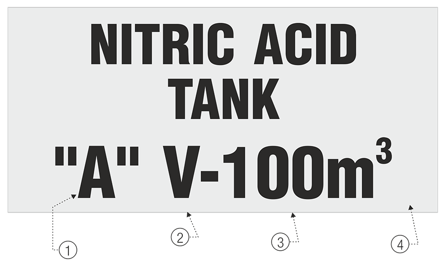 Tank labelling